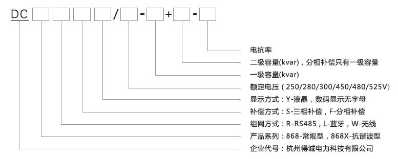 dc868rs/f常规型智能低压电容器